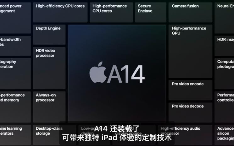 没有等来的iPhone12或将于9月30日发布,5nm加持处理器+基带的高配又回来了?