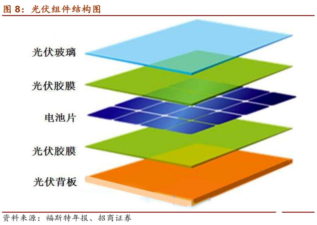 如何区分太阳能电池的多晶硅和单晶硅电路板?