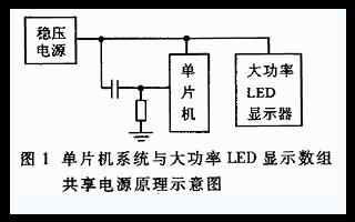 使用单片机实现复位电路的资料详细说明
