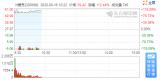 爱克股份股票于正式在深圳证券交易所创业板上市