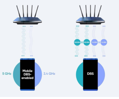 Wi-Fi6标准才是千兆网络选择 高通在Wi-Fi6领域的布局