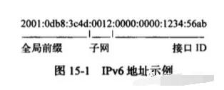 """走进理解""""下一代因特网协议""""IPv6"""