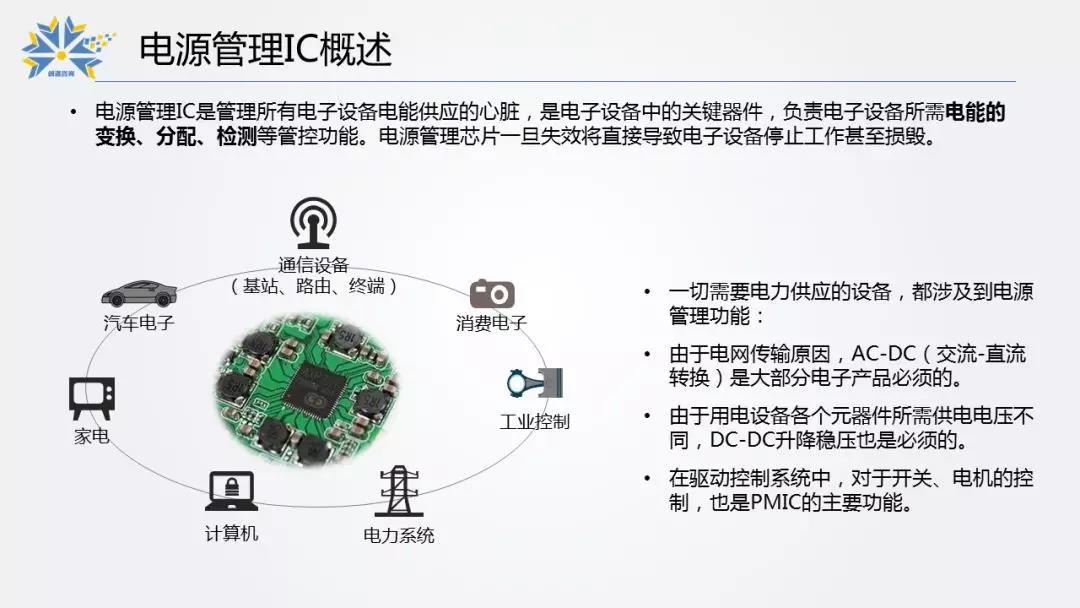 1.電源管理IC概述.jpg