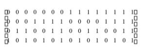 汉明码纠错的基本原理及优化解决方案