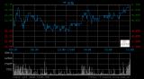 小米集团午后跌幅拉大 跌5.31%