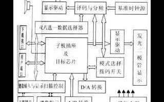 基於CPLD/FPGA器件實現主從式下載開發系統的應用方案
