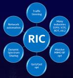 RiC技术正在不断推动5G与AI融合创新,打出赋能行业应用的组合拳
