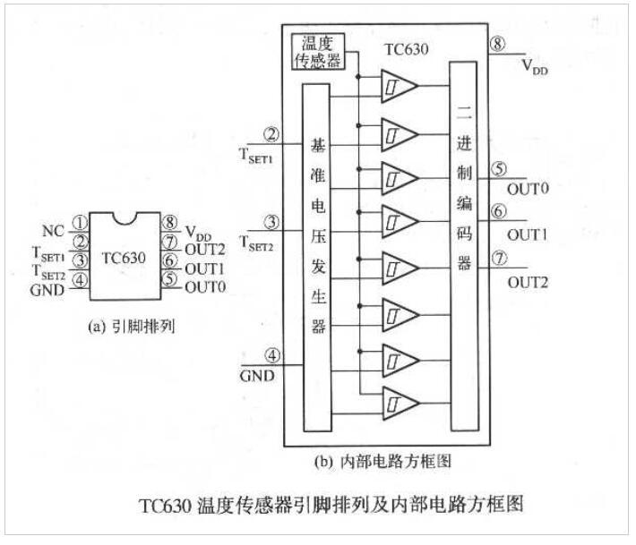 温度传感器TC630构成的散热风扇控制电路
