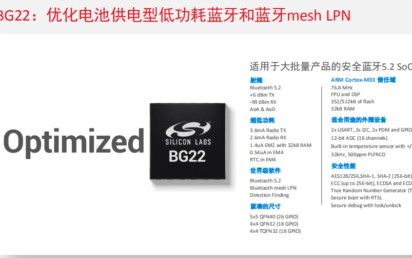 Silicon Labs持续重视中国市场,最新发布蓝牙BG22 SoC芯片迎接物联网高增长