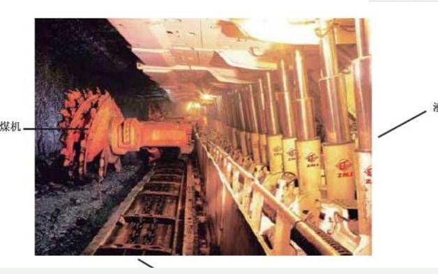 实现煤炭工业现代化的一项重要战略措施 液压支架配套的综采设备