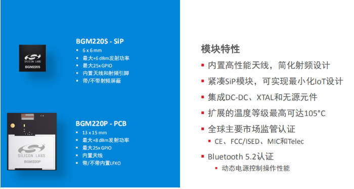 Silicon Labs宣布推出BGM220S和BGM220P兩款全新的低功耗藍牙產品