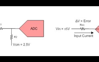 低阻抗电源驱动ADC输入会如何影响数据采集系统