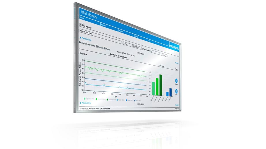罗德与施瓦茨的ATC语音质量保证系统增强安全性、可靠性和效率