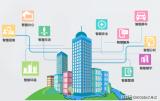 5G技术在智慧园区的应用场景