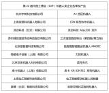 中國國際工博會公布了CIIF機器人獎名單