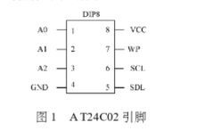 AT24C02的引脚功能和在Keil C中的程序编写步骤