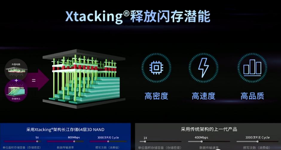 长江存储推出消费级固态硬盘_致钛ZHITAI