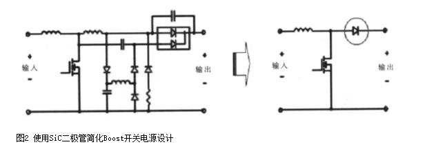 碳化硅功率器件在航天电子产品中的应用领域