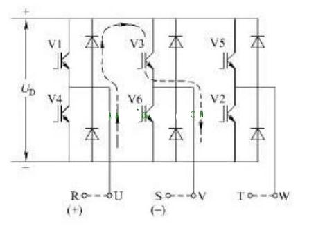 变频器学习知识点的整理,理解变频器的关键知识点