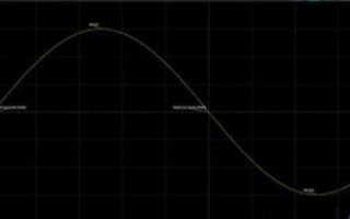 如何使用示波器测量计算信号的相位变化