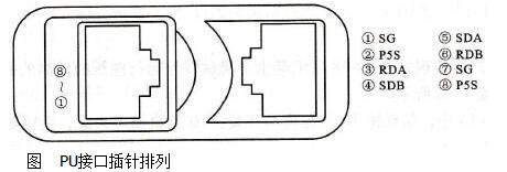 变频器的PU接口插针排列图解
