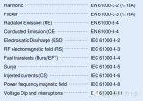 一文詳解EMC測試的項目