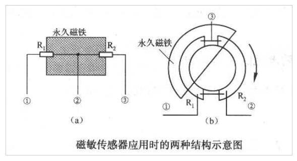 磁敏电阻的两大应用