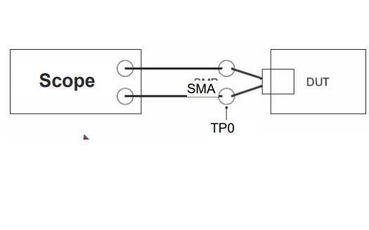 USB3.0D的介绍和测试方法说明
