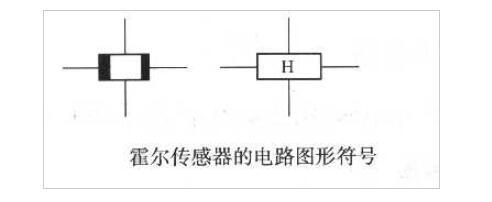 霍尔传感器的电路符号及结构图