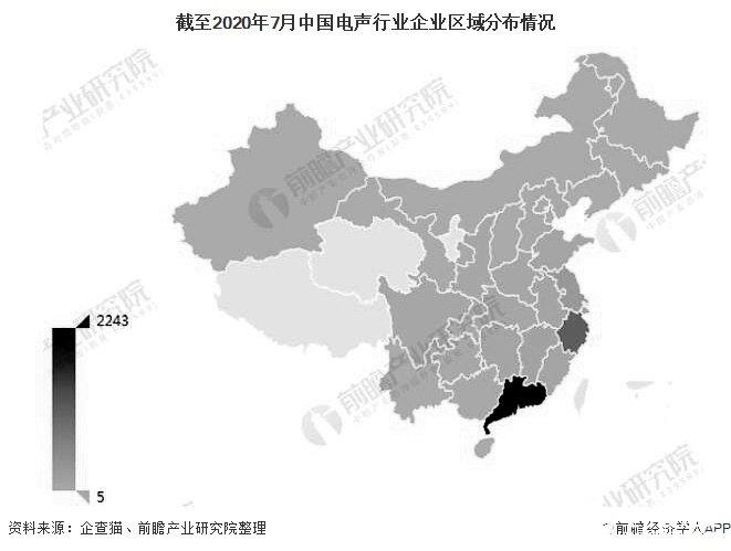 截至2020年7月中国电声行业企业区域分布情况