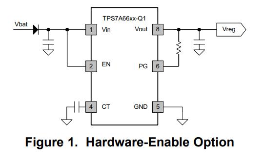 TPS7A66xx-Q1和TPS7A69xx-Q1系列低压差线性稳压器的数据手册