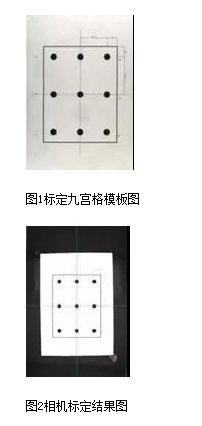一文解析工業機器人視覺檢測系統