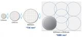 FuzionSC半导体贴片机可以贴装任何类型的元...