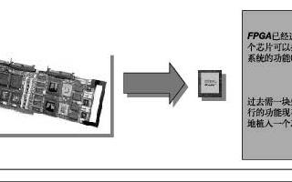 現場可編程門陣列在廣播視頻系統中的應用分析