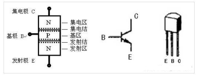 三极管构造符号及工作原理