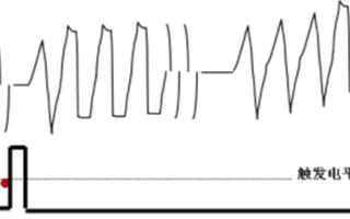 示波器觸發源、耦合與存儲之間存在著怎樣的聯繫