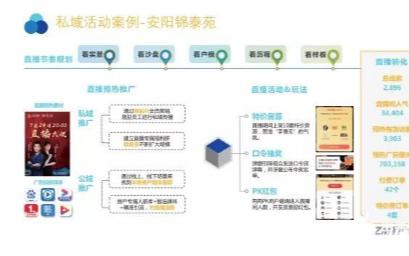 产业互联网化将成为推动传统企业数字化转型的全新机...