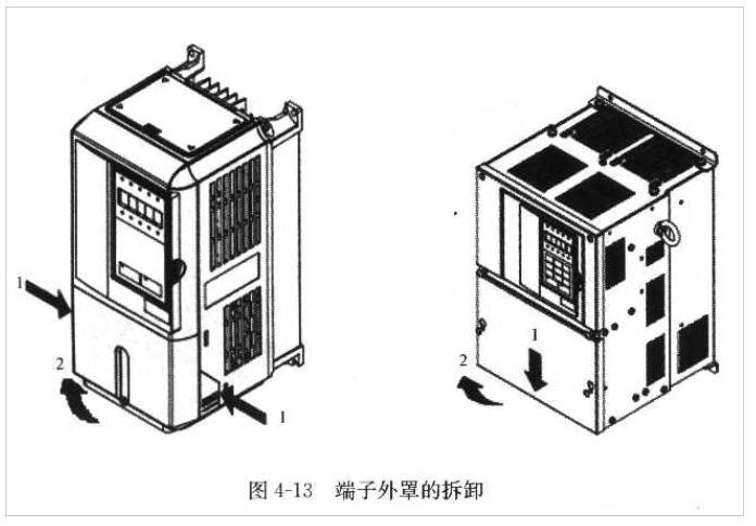 变频器的安装方法及说明