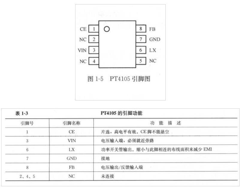 降压转换器PT4105的特性_引脚功能_驱动电路