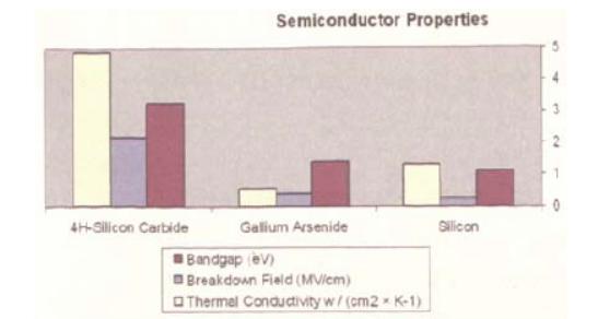 SiC肖特基二极管在太阳能系统的应用