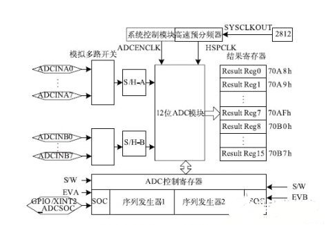 LTCC低通濾波器的設計解析