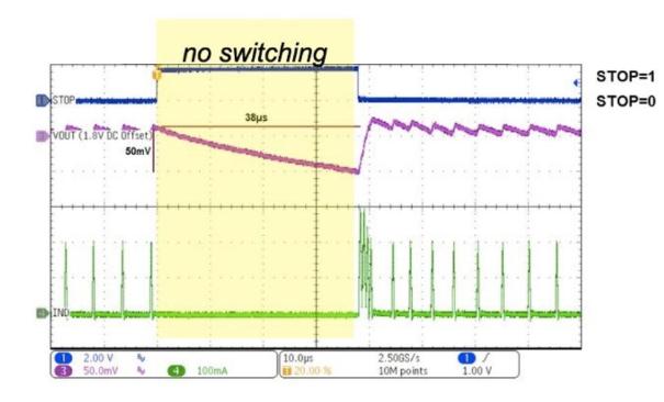 減輕開關應用中瞬變和EMI噪聲的方法
