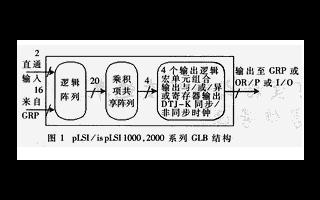 基於在系統可編程晶元pLSI/ispLSI1016實現通信數字信號源的設計