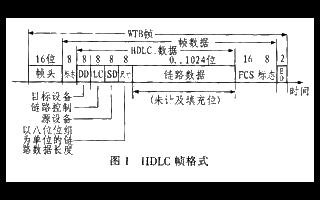 基於CYCLONE II經濟型FPGA實現編碼器/解碼器的設計