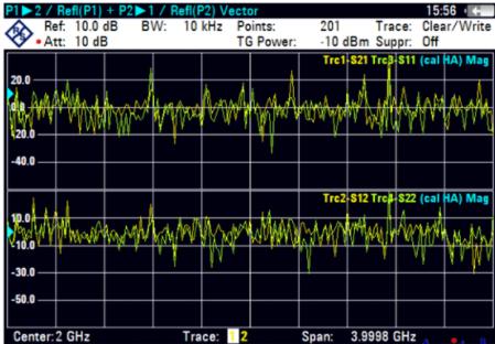 使用便携式频谱分析FSH对无线电干扰进行排查应用