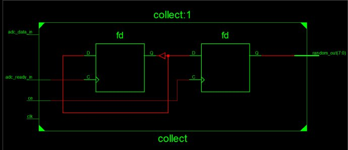 详解移位寄存器,串行输入和串行输出的分析
