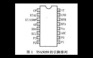 单片PLL频率合成器TSA5059的特点性能及典...