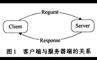 基于VxWorks的C/S模式的编程方法及应用设计