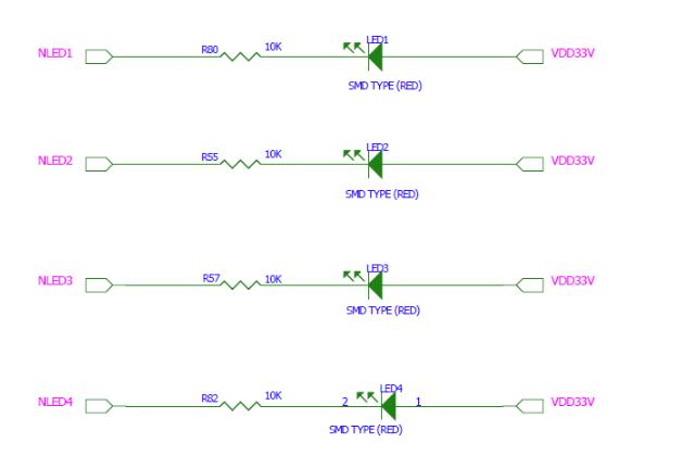 嵌入式技术之GPIO控制LED工作原理