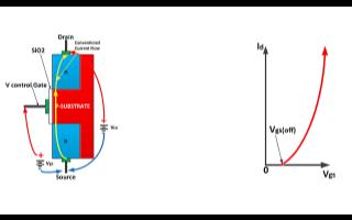 耗尽型JFET在模拟设计中的应用分析